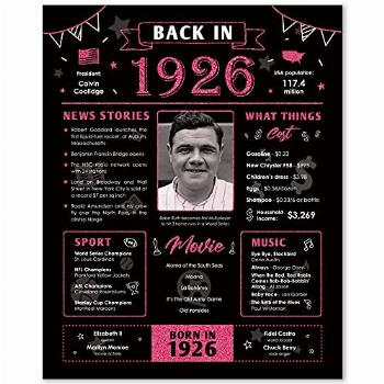 Back in 1926 Birthday Poster - 95 Year Old Birthday Gifts -