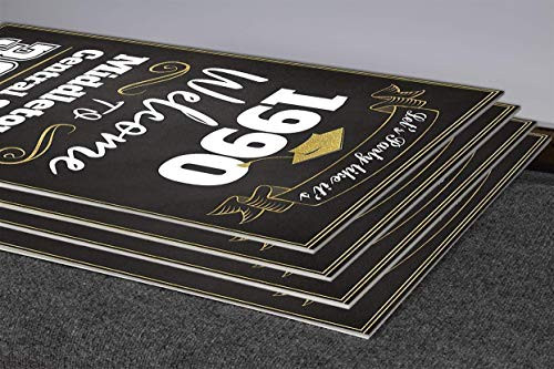 Class Reunion Party Posters Sign Size 24x18, 36x24 and 48x36